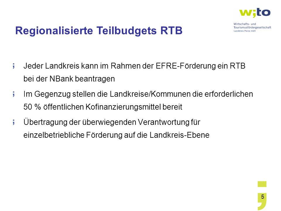 5 Jeder Landkreis kann im Rahmen der EFRE-Förderung ein RTB bei der NBank beantragen Im Gegenzug stellen die Landkreise/Kommunen die erforderlichen 50