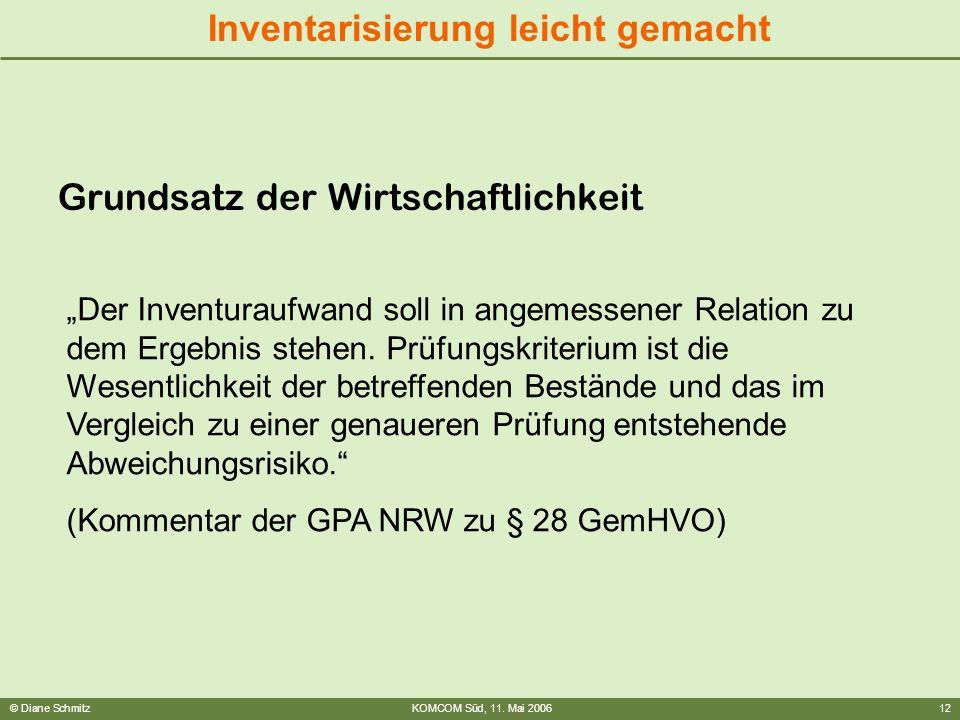 © Diane SchmitzKOMCOM Süd, 11. Mai 200612 Inventarisierung leicht gemacht Grundsatz der Wirtschaftlichkeit Der Inventuraufwand soll in angemessener Re