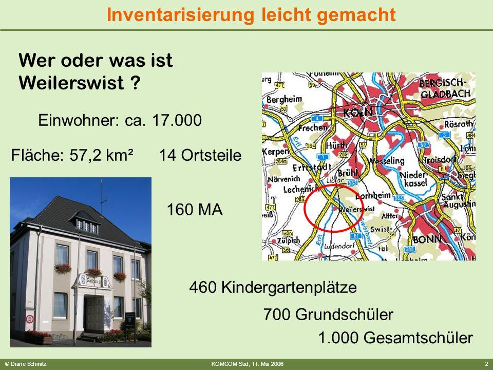 © Diane SchmitzKOMCOM Süd, 11. Mai 20062 Inventarisierung leicht gemacht Einwohner: ca. 17.000 Wer oder was ist Weilerswist ? 14 OrtsteileFläche: 57,2