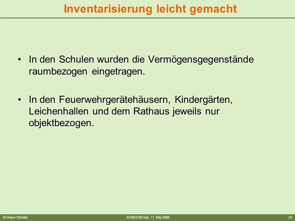 © Diane SchmitzKOMCOM Süd, 11. Mai 200622 Inventarisierung leicht gemacht In den Schulen wurden die Vermögensgegenstände raumbezogen eingetragen. In d