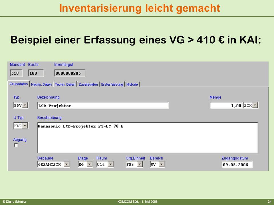 © Diane SchmitzKOMCOM Süd, 11. Mai 200624 Inventarisierung leicht gemacht Beispiel einer Erfassung eines VG > 410 in KAI: