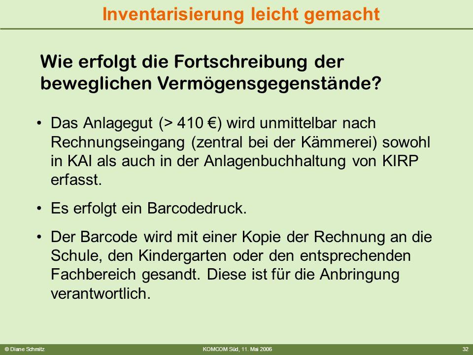© Diane SchmitzKOMCOM Süd, 11. Mai 200632 Inventarisierung leicht gemacht Das Anlagegut (> 410 ) wird unmittelbar nach Rechnungseingang (zentral bei d