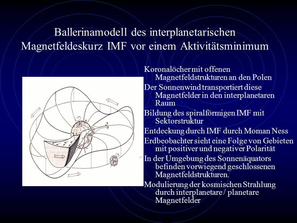 Ballerinamodell des interplanetarischen Magnetfeldeskurz IMF vor einem Aktivitätsminimum Koronalöcher mit offenen Magnetfeldstrukturen an den Polen Der Sonnenwind transportiert diese Magnetfelder in den interplanetaren Raum Bildung des spiralförmigen IMF mit Sektorstruktur Entdeckung durch IMF durch Moman Ness Erdbeobachter sieht eine Folge von Gebieten mit positiver und negativer Polarität In der Umgebung des Sonnenäquators befinden vorwiegend geschlossenen Magnetfeldstrukturen.