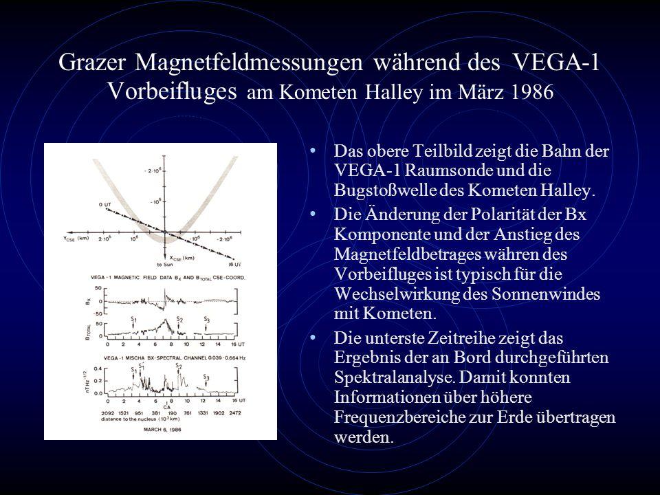 Grazer Magnetfeldmessungen während des VEGA-1 Vorbeifluges am Kometen Halley im März 1986 Das obere Teilbild zeigt die Bahn der VEGA-1 Raumsonde und die Bugstoßwelle des Kometen Halley.