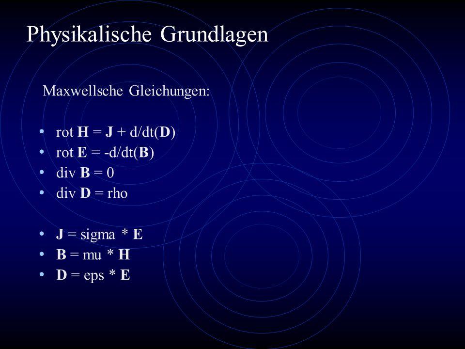 Physikalische Grundlagen Maxwellsche Gleichungen: rot H = J + d/dt(D) rot E = -d/dt(B) div B = 0 div D = rho J = sigma * E B = mu * H D = eps * E