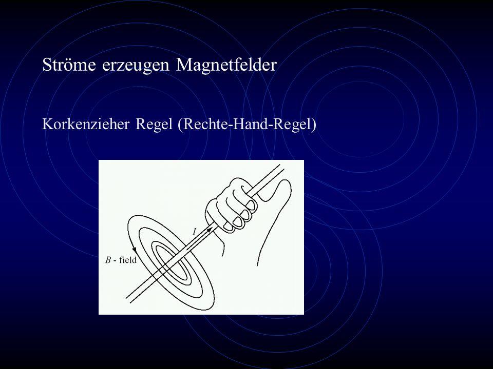 Ströme erzeugen Magnetfelder Korkenzieher Regel (Rechte-Hand-Regel)