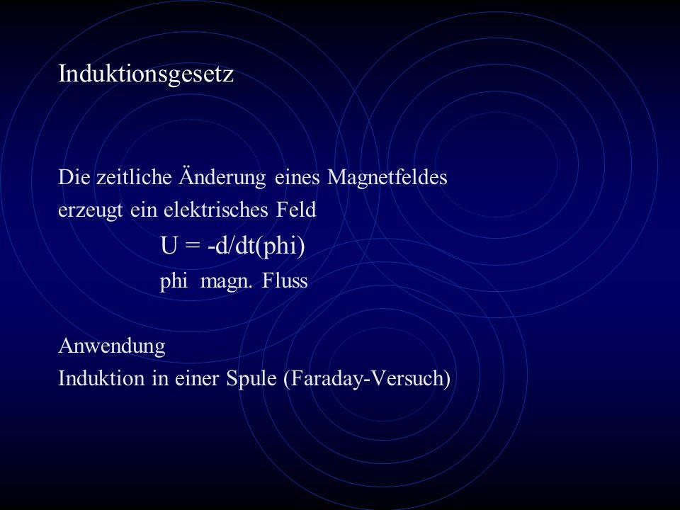 Induktionsgesetz Die zeitliche Änderung eines Magnetfeldes erzeugt ein elektrisches Feld U = -d/dt(phi) phi magn.