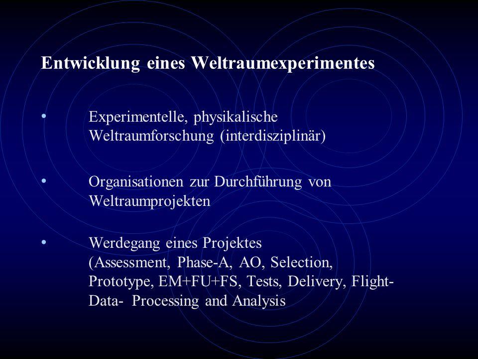 Entwicklung eines Weltraumexperimentes Experimentelle, physikalische Weltraumforschung (interdisziplinär) Organisationen zur Durchführung von Weltraumprojekten Werdegang eines Projektes (Assessment, Phase-A, AO, Selection, Prototype, EM+FU+FS, Tests, Delivery, Flight- Data- Processing and Analysis