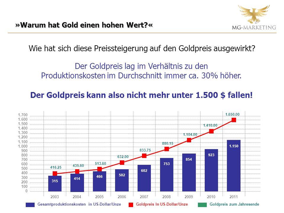 »Warum hat Gold einen hohen Wert « Wie hat sich diese Preissteigerung auf den Goldpreis ausgewirkt.