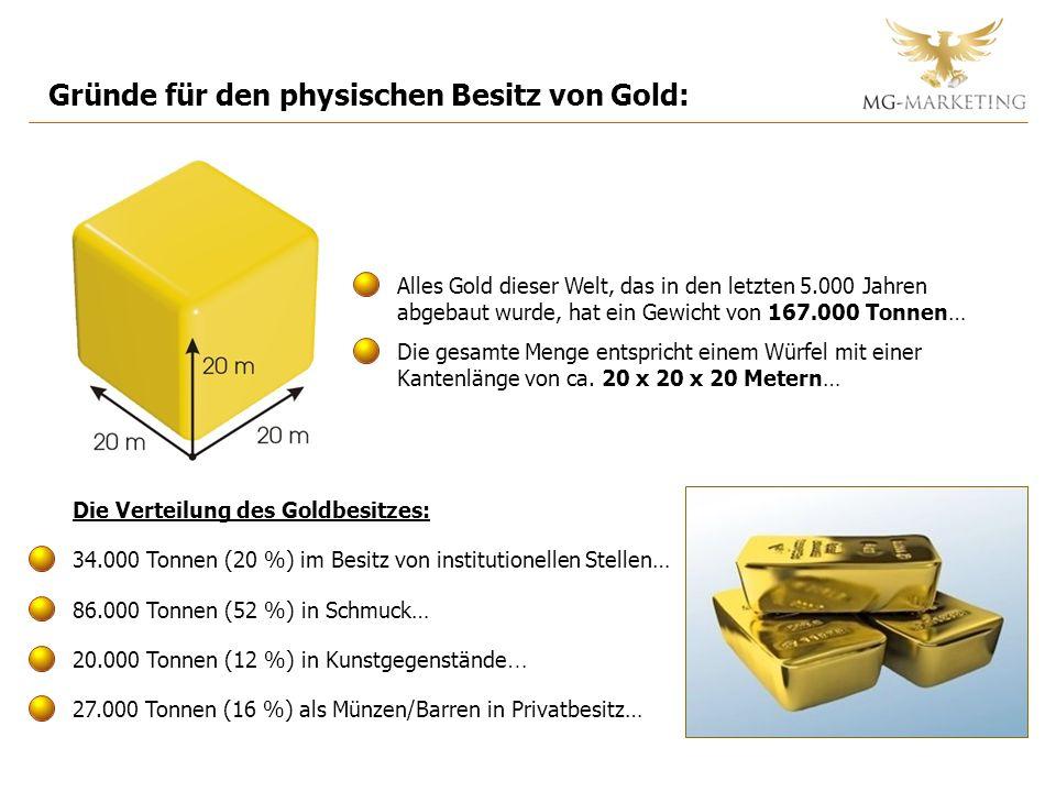 Gründe für den physischen Besitz von Gold: Alles Gold dieser Welt, das in den letzten 5.000 Jahren abgebaut wurde, hat ein Gewicht von 167.000 Tonnen… Die gesamte Menge entspricht einem Würfel mit einer Kantenlänge von ca.