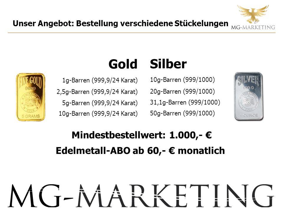 Unser Angebot: Bestellung verschiedene Stückelungen Mindestbestellwert: 1.000,- Silber 10g-Barren (999/1000) 20g-Barren (999/1000) 31,1g-Barren (999/1000) 50g-Barren (999/1000) Gold 1g-Barren (999,9/24 Karat) 2,5g-Barren (999,9/24 Karat) 5g-Barren (999,9/24 Karat) 10g-Barren (999,9/24 Karat) Edelmetall-ABO ab 60,- monatlich