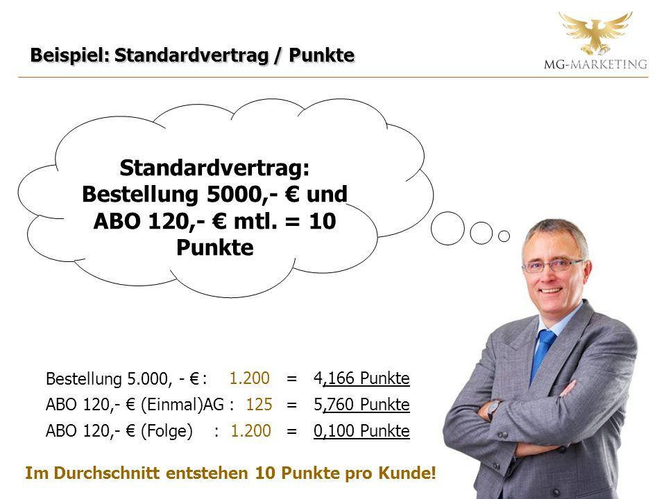 Beispiel: Standardvertrag / Punkte Standardvertrag: Bestellung 5000,- und ABO 120,- mtl.
