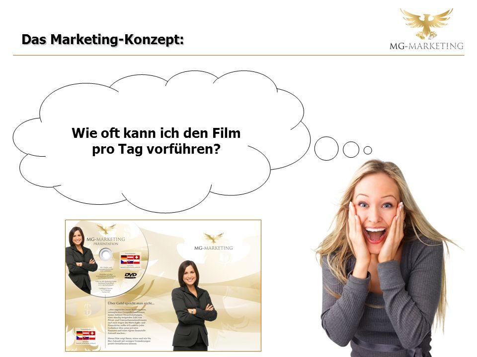 Wie oft kann ich den Film pro Tag vorführen Das Marketing-Konzept: