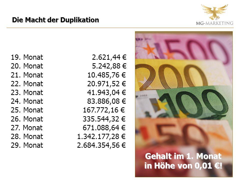 Die Macht der Duplikation 19. Monat 2.621,44 20. Monat 5.242,88 21.