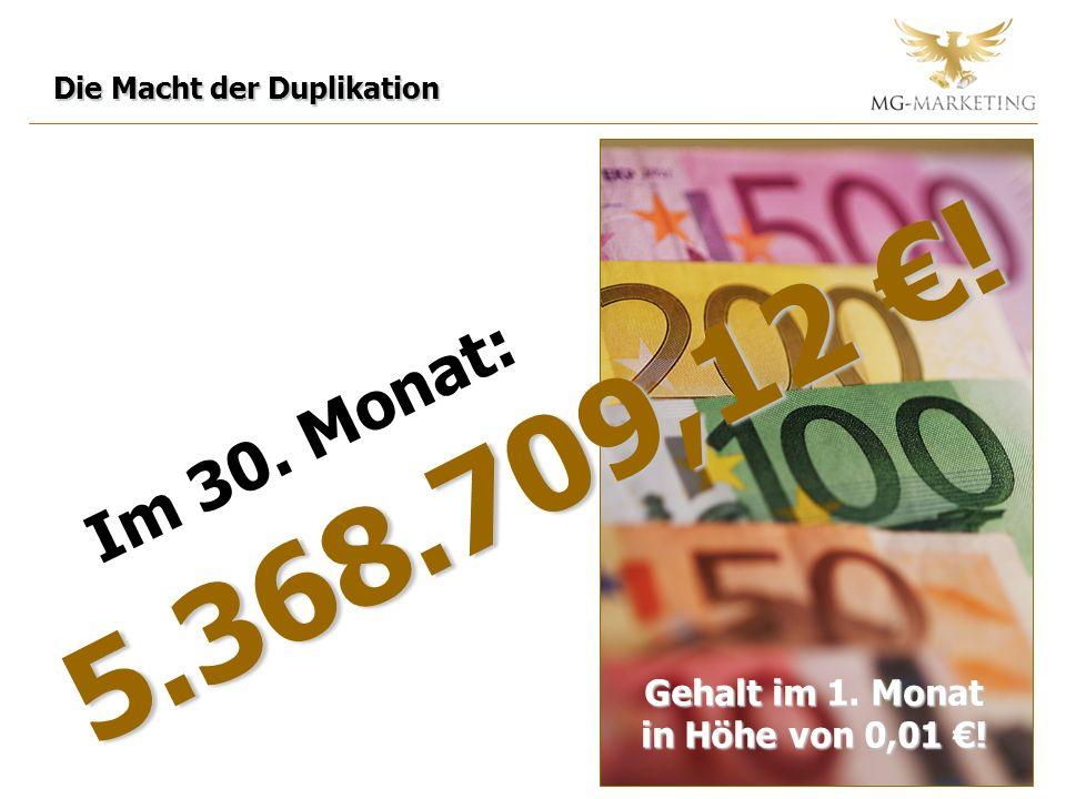 Im 30. Monat: 5.368.709,12 ! Die Macht der Duplikation Gehalt im 1. Monat in Höhe von 0,01 !