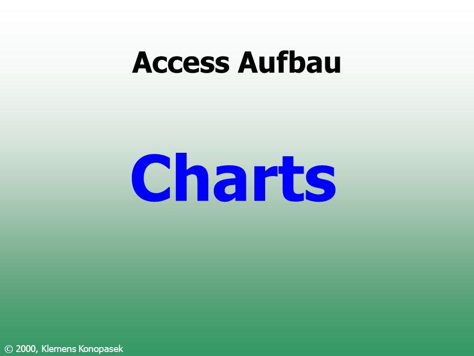 Access Aufbau © 2000, Klemens Konopasek Charts