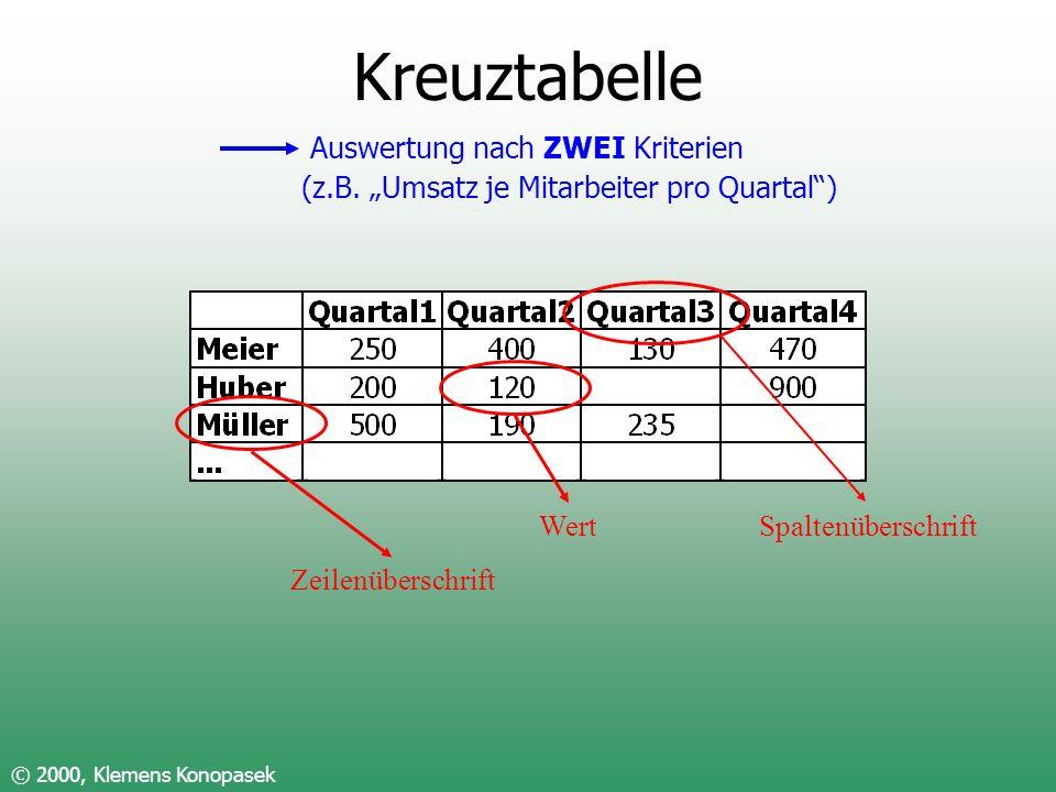 Kreuztabelle © 2000, Klemens Konopasek Auswertung nach ZWEI Kriterien (z.B. Umsatz je Mitarbeiter pro Quartal) Zeilenüberschrift Spaltenüberschrift We