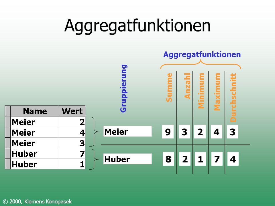Aggregatfunktionen © 2000, Klemens Konopasek Gruppierung 9 8 Summe Aggregatfunktionen 3 2 Anzahl 2 1 Minimum 4 7 Maximum 3 4 Durchschnitt