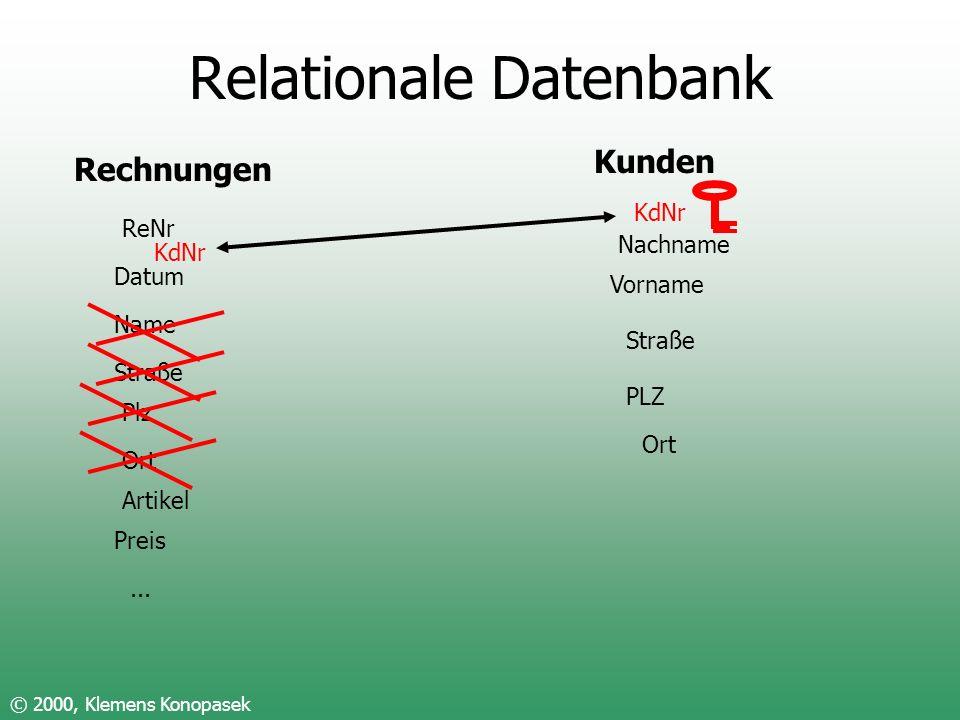 Relationale Datenbank © 2000, Klemens Konopasek Rechnungen ReNr Datum Name Straße Plz Ort Artikel Preis... Kunden Nachname Vorname Straße PLZ Ort KdNr