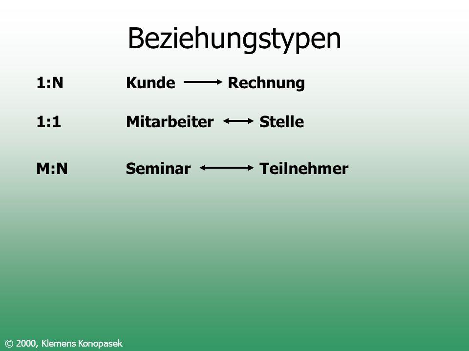 Beziehungstypen © 2000, Klemens Konopasek 1:N 1:1 M:N KundeRechnung MitarbeiterStelle SeminarTeilnehmer