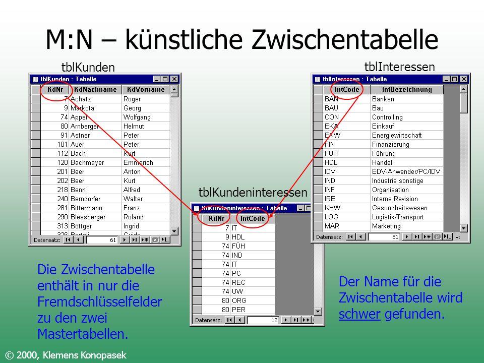 M:N – künstliche Zwischentabelle © 2000, Klemens Konopasek Die Zwischentabelle enthält in nur die Fremdschlüsselfelder zu den zwei Mastertabellen. Der