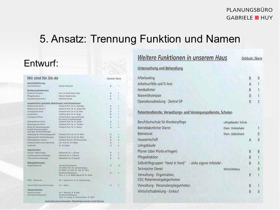 5. Ansatz: Trennung Funktion und Namen Entwurf: