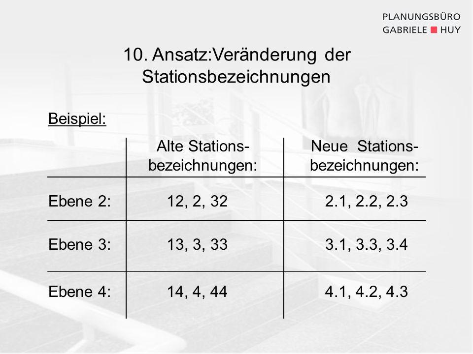 10. Ansatz:Veränderung der Stationsbezeichnungen Alte Stations- bezeichnungen: Neue Stations- bezeichnungen: Ebene 2: Ebene 3: Ebene 4: Beispiel: 12,