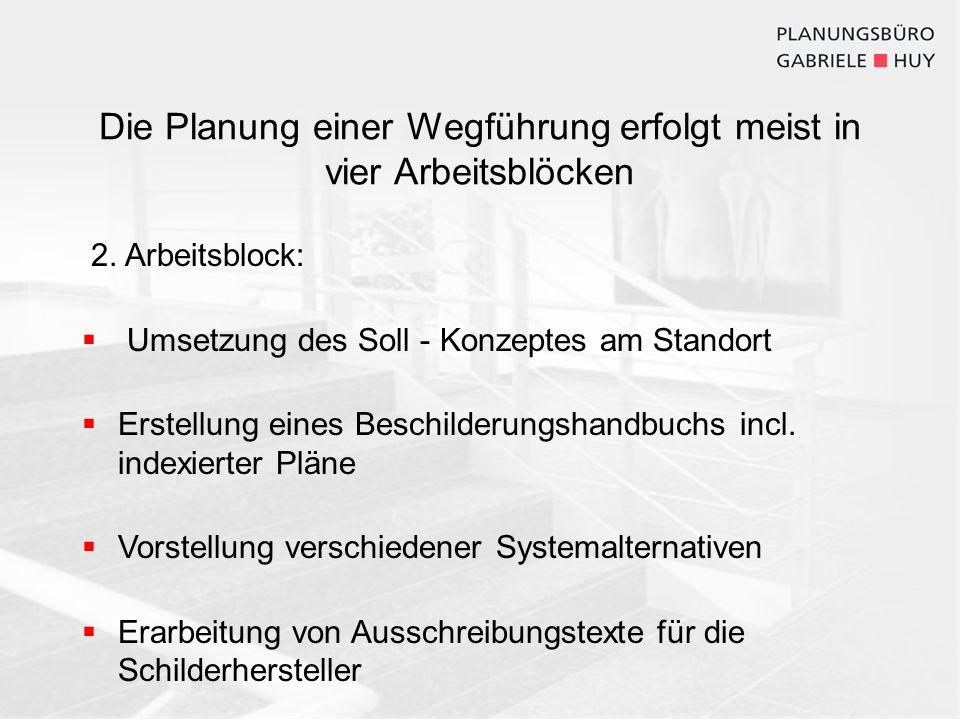 Die Planung einer Wegführung erfolgt meist in vier Arbeitsblöcken 2. Arbeitsblock: Umsetzung des Soll - Konzeptes am Standort Erstellung eines Beschil