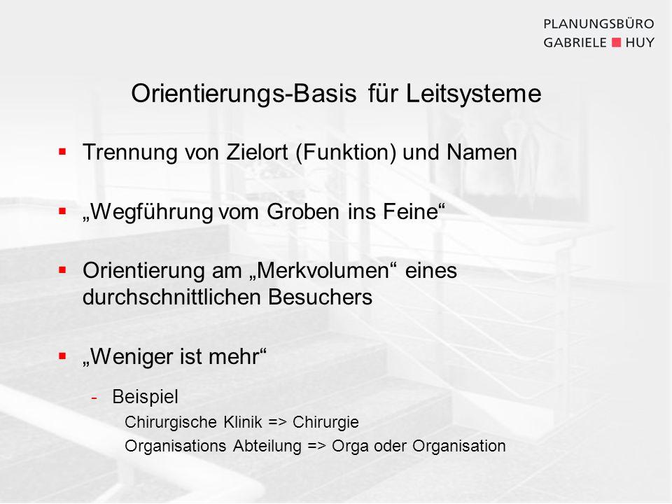 Orientierungs-Basis für Leitsysteme Trennung von Zielort (Funktion) und Namen Wegführung vom Groben ins Feine Orientierung am Merkvolumen eines durchs