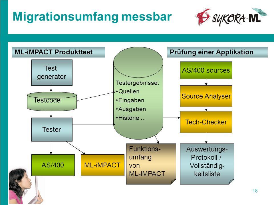 18 Migrationsumfang messbar Test generator Tester AS/400ML-iMPACT Source Analyser Auswertungs- Protokoll / Vollständig- keitsliste Tech-Checker AS/400
