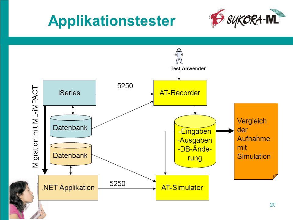20 Applikationstester AT-Simulator -Eingaben -Ausgaben -DB-Ände- rung Vergleich der Aufnahme mit Simulation 5250.NET Applikation Datenbank iSeries Dat