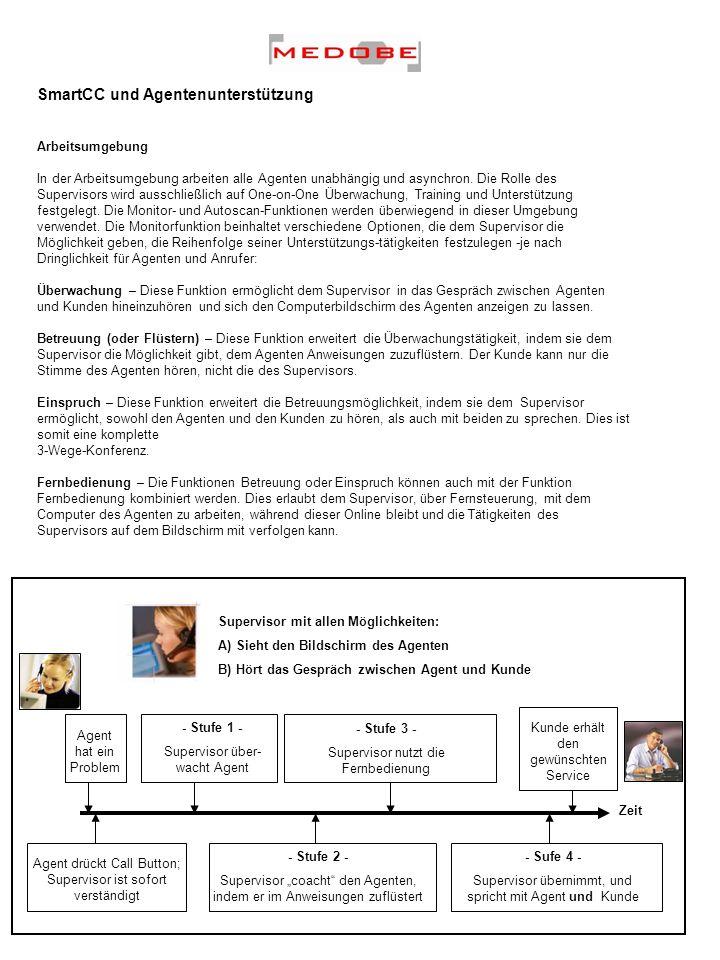 SmartCC und Agentenunterstützung Arbeitsumgebung In der Arbeitsumgebung arbeiten alle Agenten unabhängig und asynchron. Die Rolle des Supervisors wird