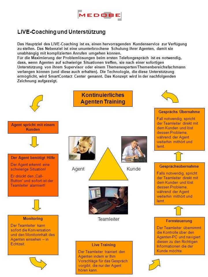 LIVE-Coaching und Unterstützung Das Hauptziel des LIVE-Coaching ist es, einen hervorragenden Kundenservice zur Verfügung zu stellen. Das Nebenziel ist
