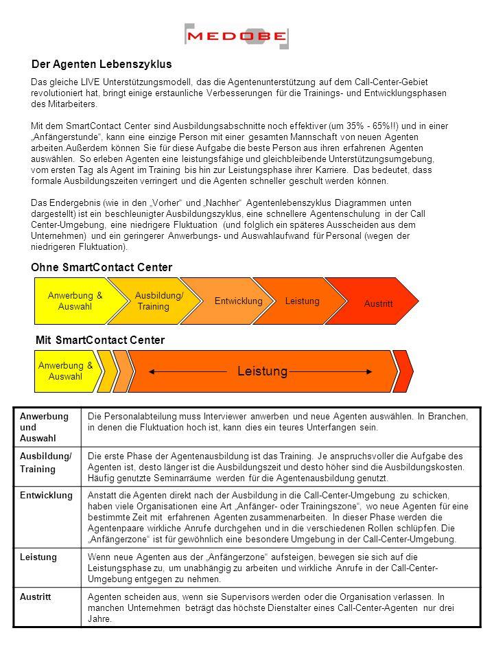 Der Agenten Lebenszyklus Das gleiche LIVE Unterstützungsmodell, das die Agentenunterstützung auf dem Call-Center-Gebiet revolutioniert hat, bringt ein