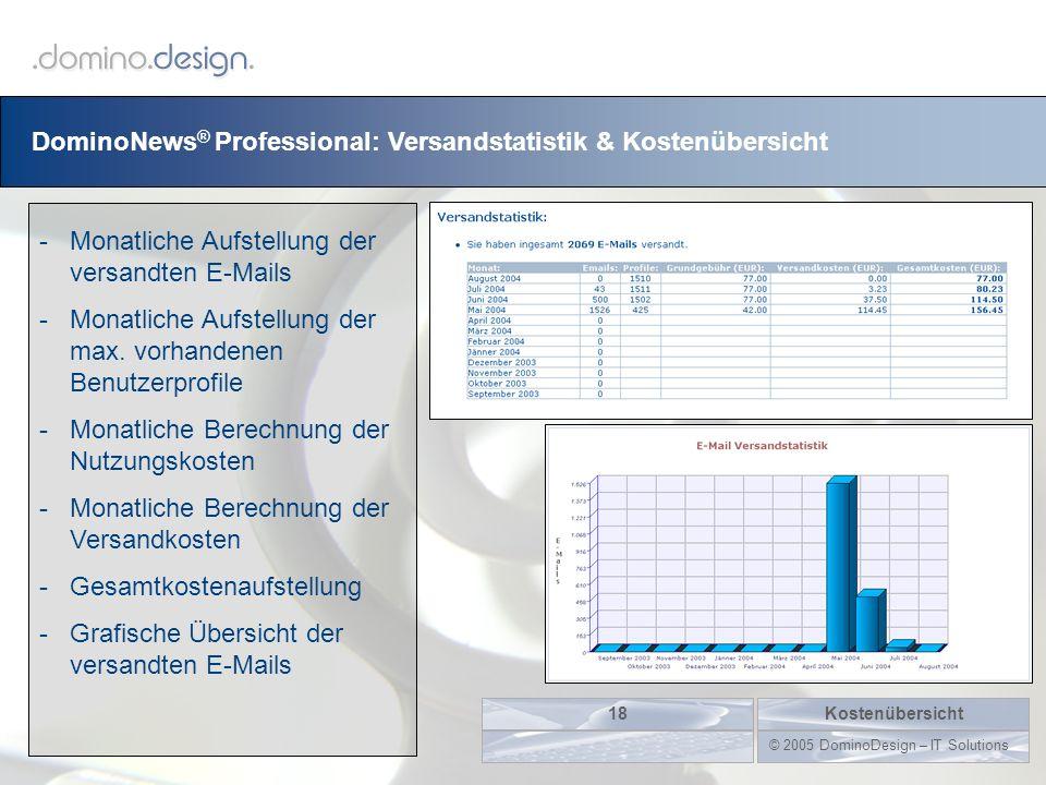 DominoNews ® Professional: Versandstatistik & Kostenübersicht Kostenübersicht18 © 2005 DominoDesign – IT Solutions -Monatliche Aufstellung der versand