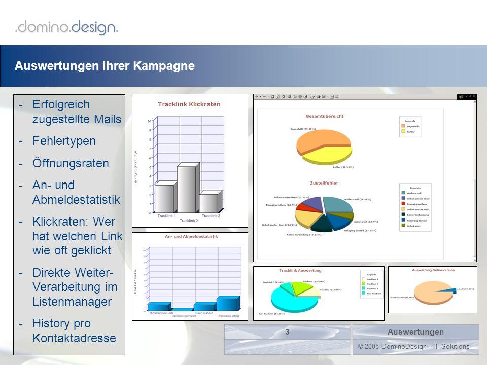 Auswertungen Ihrer Kampagne Auswertungen3 © 2005 DominoDesign – IT Solutions -Erfolgreich zugestellte Mails -Fehlertypen -Öffnungsraten -An- und Abmel
