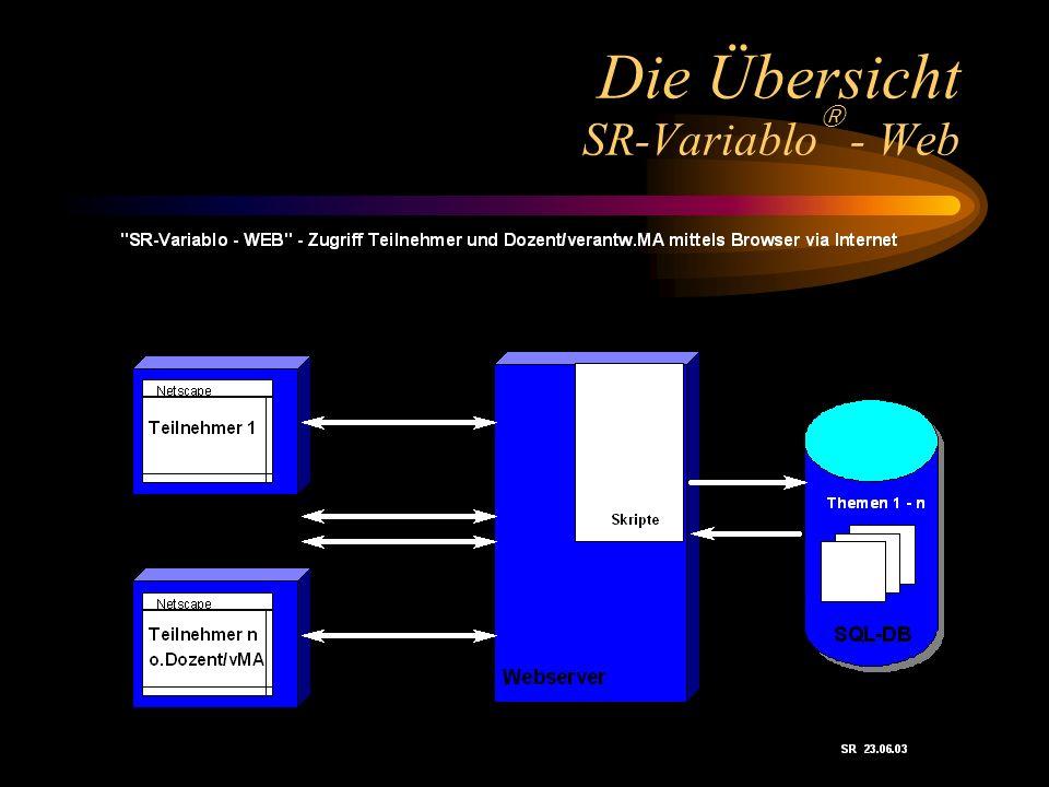 Die Übersicht SR-Variablo ® - Web