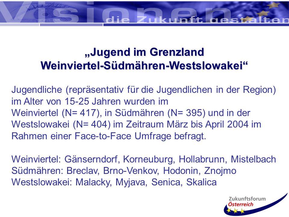 Quelle: Umfrage unter Jugendlichen im Alter von 15-25; März-April 2004; Weinviertel N=417, Südmähren N=395, Westslowakei N=404 Jugend im Grenzland Weinviertel-Südmähren-Westslowakei Jugendliche (repräsentativ für die Jugendlichen in der Region) im Alter von 15-25 Jahren wurden im Weinviertel (N= 417), in Südmähren (N= 395) und in der Westslowakei (N= 404) im Zeitraum März bis April 2004 im Rahmen einer Face-to-Face Umfrage befragt.