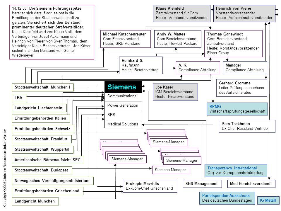 Copyright © 2006 Christine Rosenboom, Inken Wanzek 14.12.06: Die Siemens-Führungsspitze bereitet sich darauf vor, selbst in die Ermittlungen der Staat