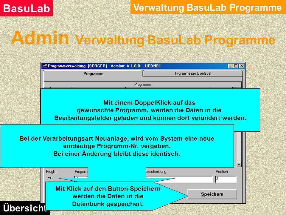 Admin Verwaltung BasuLab Programme Verwaltung BasuLab Programme BasuLab Übersicht Dieses Modul erfüllt zwei Aufgaben: 1.Definition der einzelnen Modul