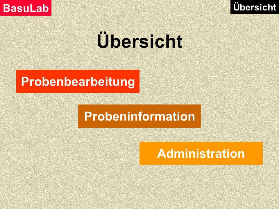 Beschreibung In der Umsetzungsphase von BasuLab auf Ihrem Betrieb, sind wir in der Lage durch Parametrierung Ihre Anwenderumgebung nachzuzeichnen. Bas