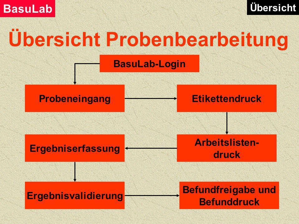 Übersicht Probenbearbeitung Probeninformation Administration BasuLab