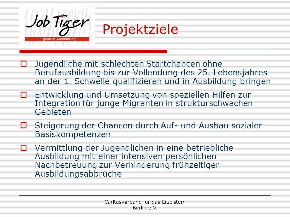 Caritasverband für das Erzbistum Berlin e.V. Jugendliche mit schlechten Startchancen ohne Berufausbildung bis zur Vollendung des 25. Lebensjahres an d