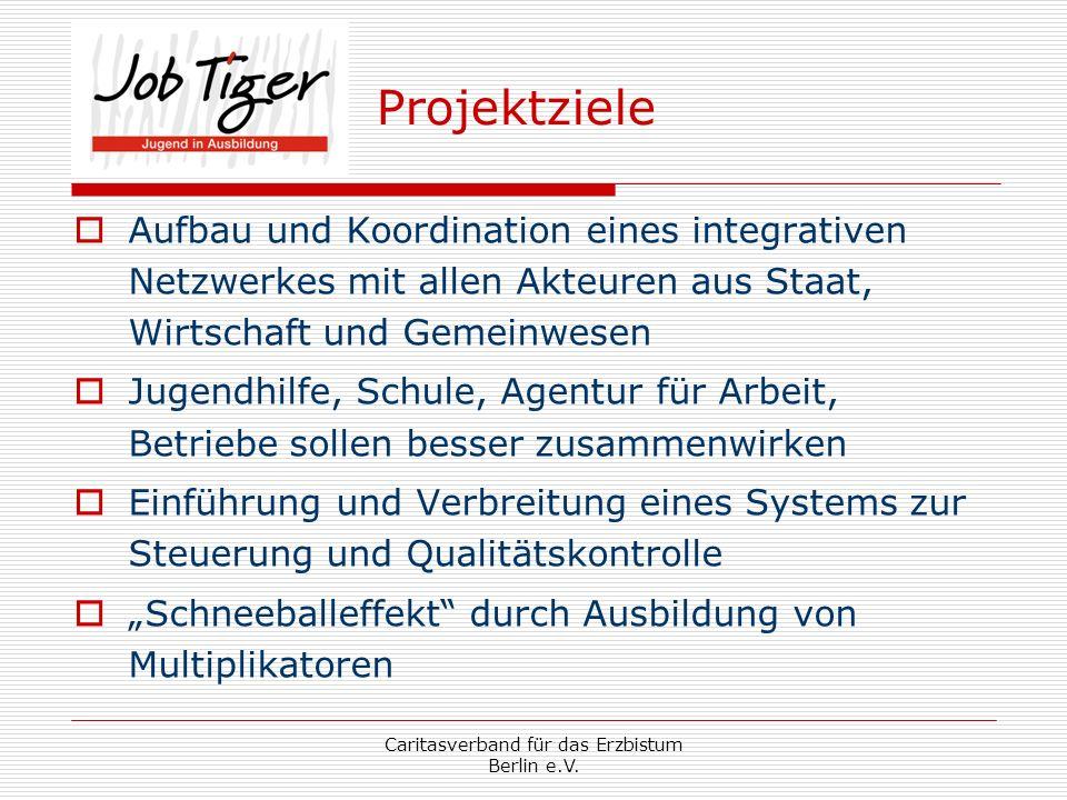 Caritasverband für das Erzbistum Berlin e.V. Aufbau und Koordination eines integrativen Netzwerkes mit allen Akteuren aus Staat, Wirtschaft und Gemein
