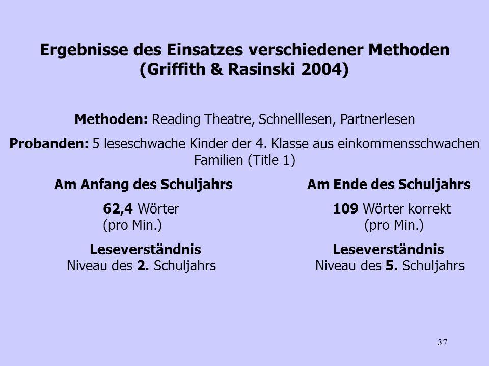 37 Ergebnisse des Einsatzes verschiedener Methoden (Griffith & Rasinski 2004) Methoden: Reading Theatre, Schnelllesen, Partnerlesen Probanden: 5 leses