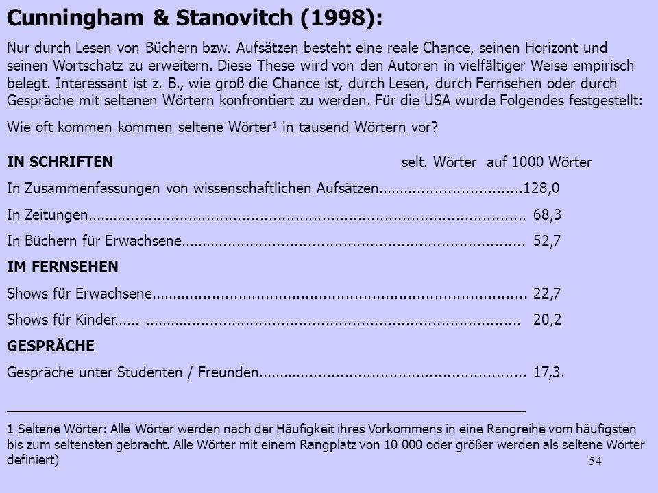 54 Cunningham & Stanovitch (1998): Nur durch Lesen von Büchern bzw. Aufsätzen besteht eine reale Chance, seinen Horizont und seinen Wortschatz zu erwe