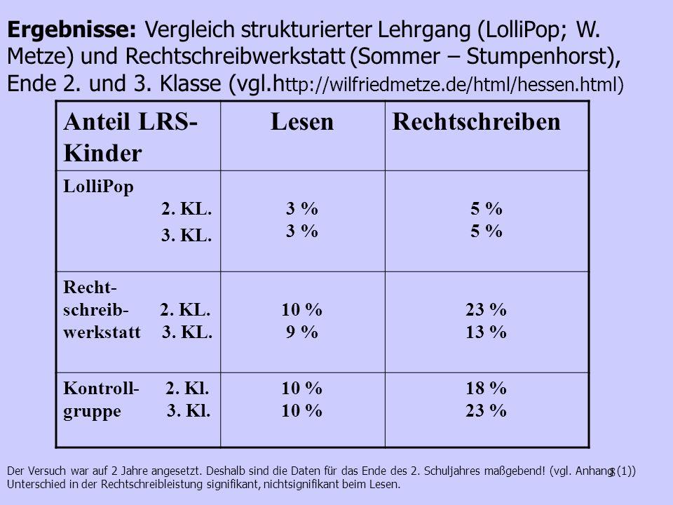 8 Ergebnisse: Vergleich strukturierter Lehrgang (LolliPop; W. Metze) und Rechtschreibwerkstatt (Sommer – Stumpenhorst), Ende 2. und 3. Klasse (vgl.h t