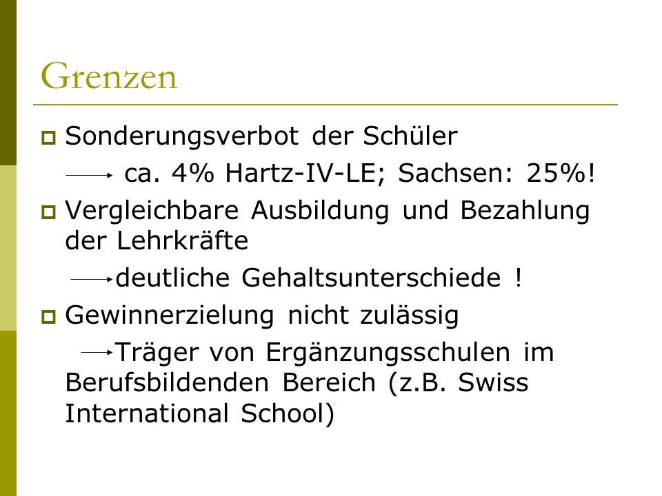 Grenzen Sonderungsverbot der Schüler ca. 4% Hartz-IV-LE; Sachsen: 25%.