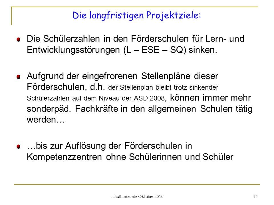 schulhorizonte Oktober 2010 15 Wie arbeiten die (meisten?) KSFs.