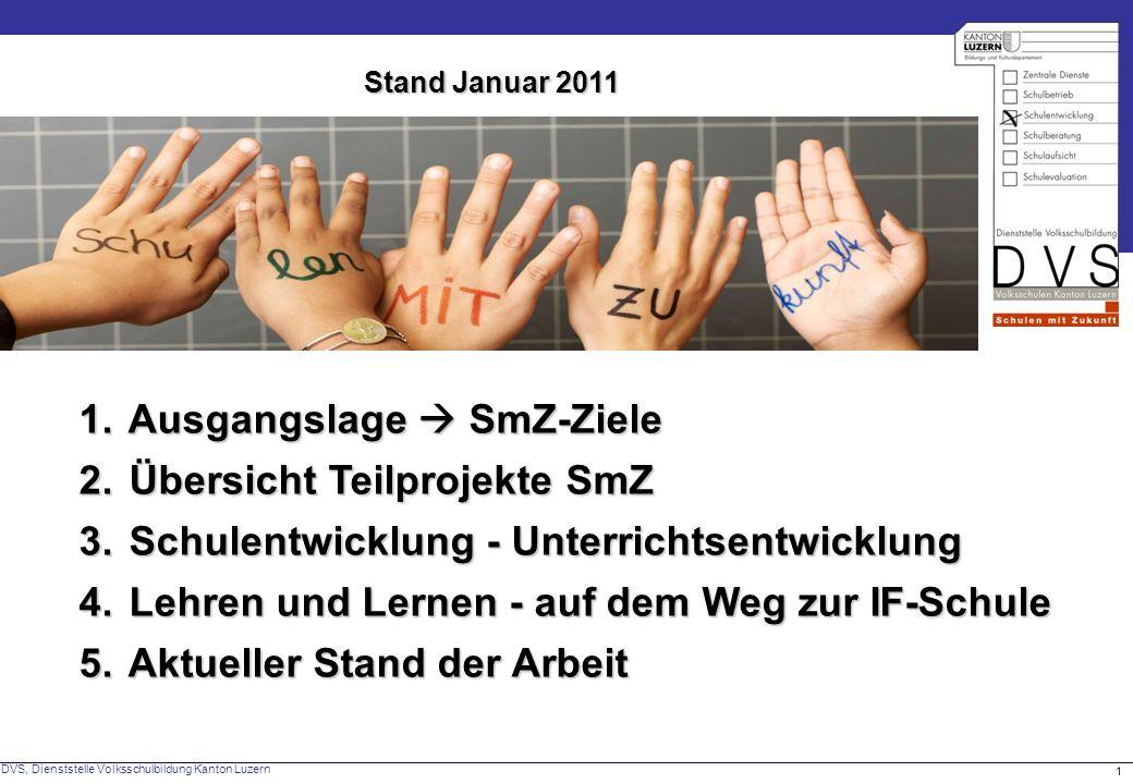 DVS, Dienststelle Volksschulbildung Kanton Luzern 1 1.